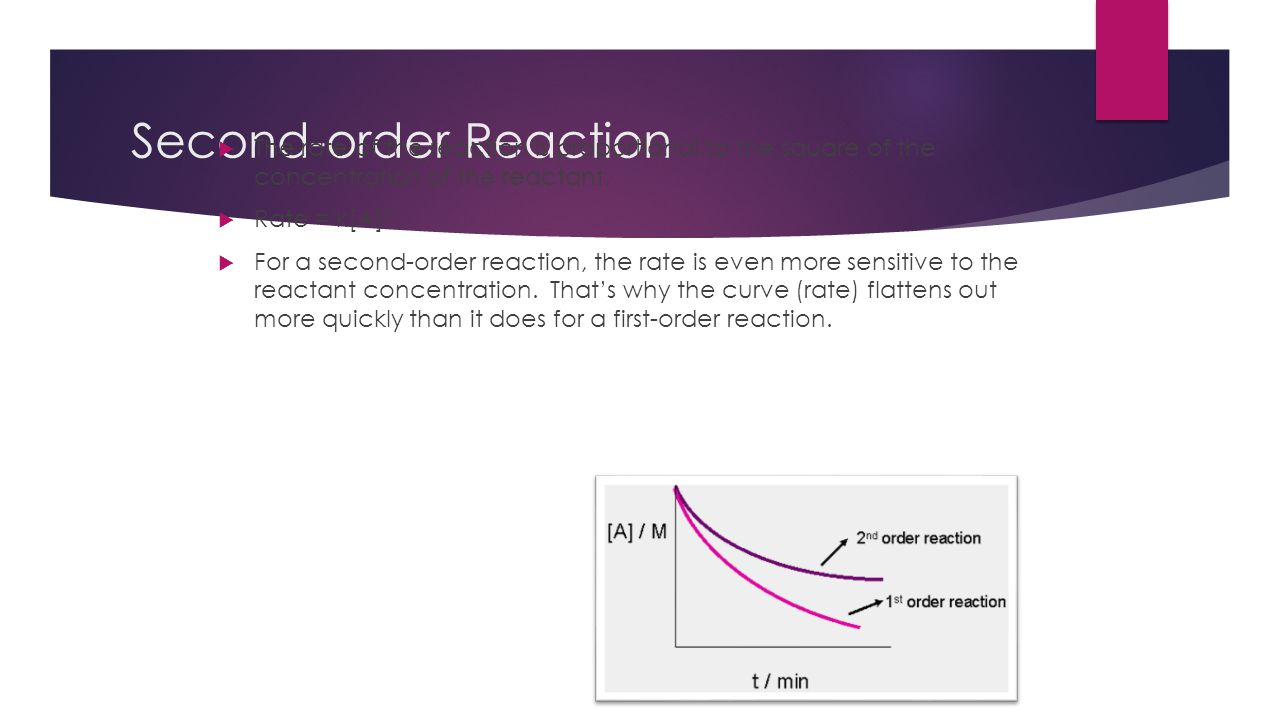 Second-order Reaction  The rate of the reaction is proportional to the square of the concentration of the reactant.  Rate = k[A] 2  For a second-or
