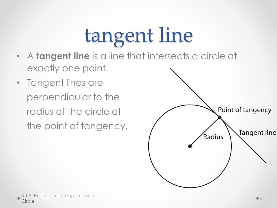 tangent line A tangent line is a line that intersects a circle at exactly one point.