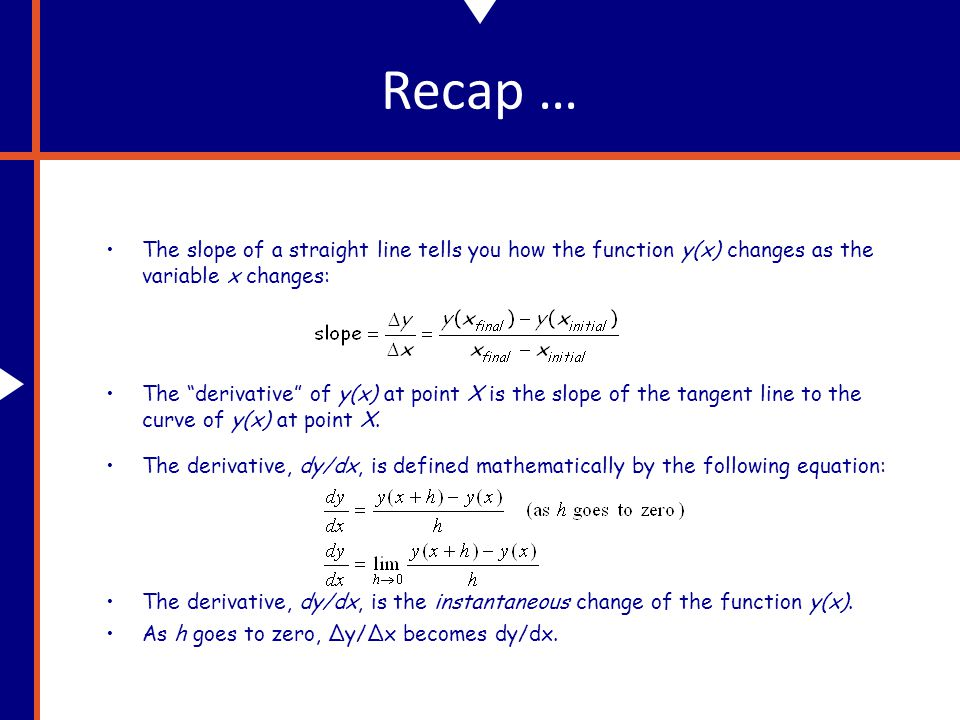 Recap … The slope of a straight line tells you how the function y(x) changes as the variable x changes: The derivative of y(x) at point X is the slope of the tangent line to the curve of y(x) at point X.