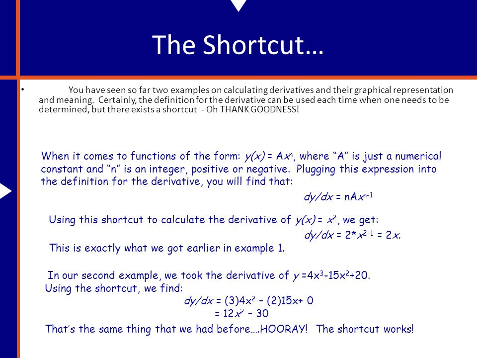 The Shortcut… You have seen so far two examples on calculating derivatives and their graphical representation and meaning.