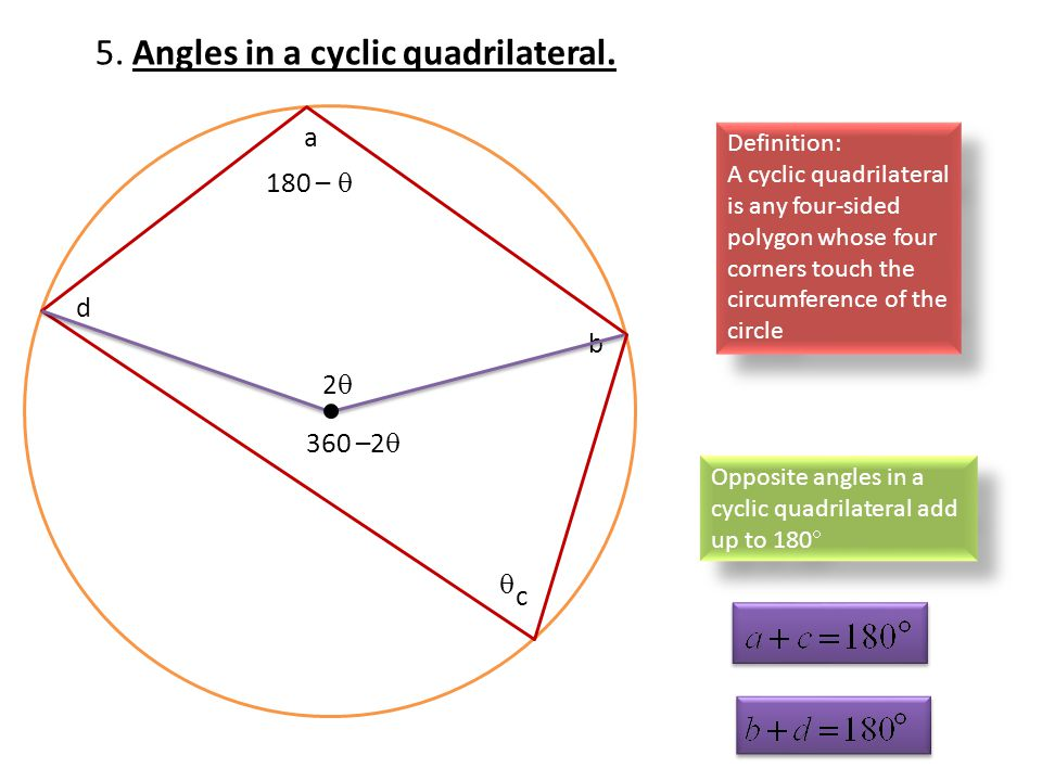 5. Angles in a cyclic quadrilateral. Definition: A cyclic quadrilateral is any four-sided polygon whose four corners touch the circumference of the ci
