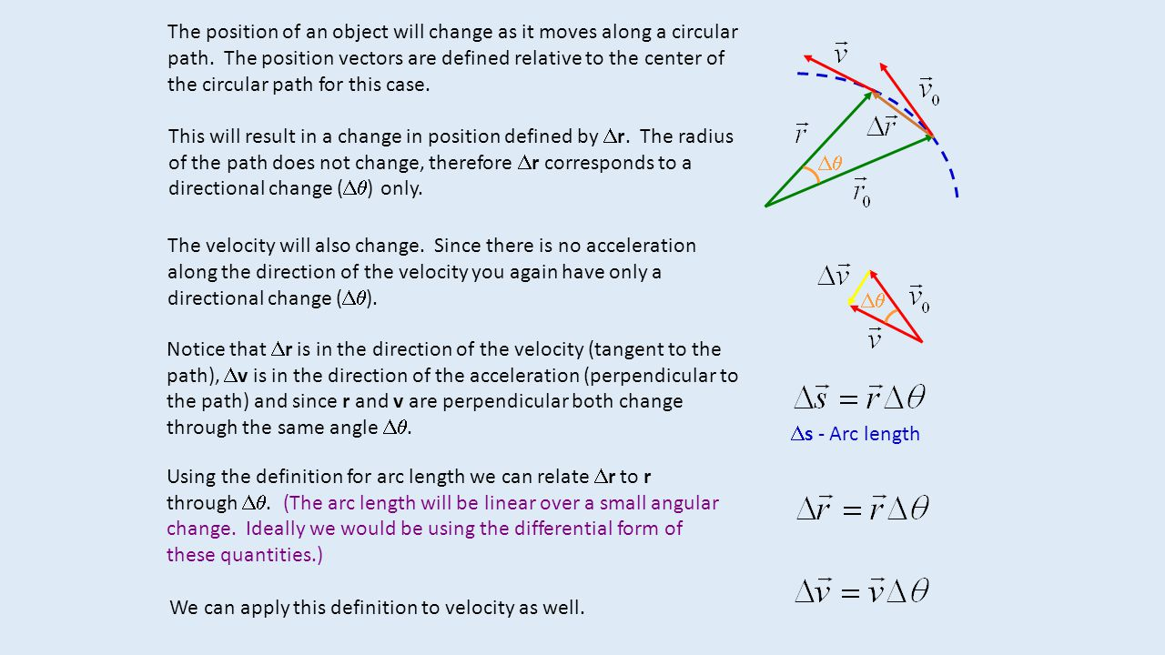  The position of an object will change as it moves along a circular path. The position vectors are defined relative to the center of the circular pa