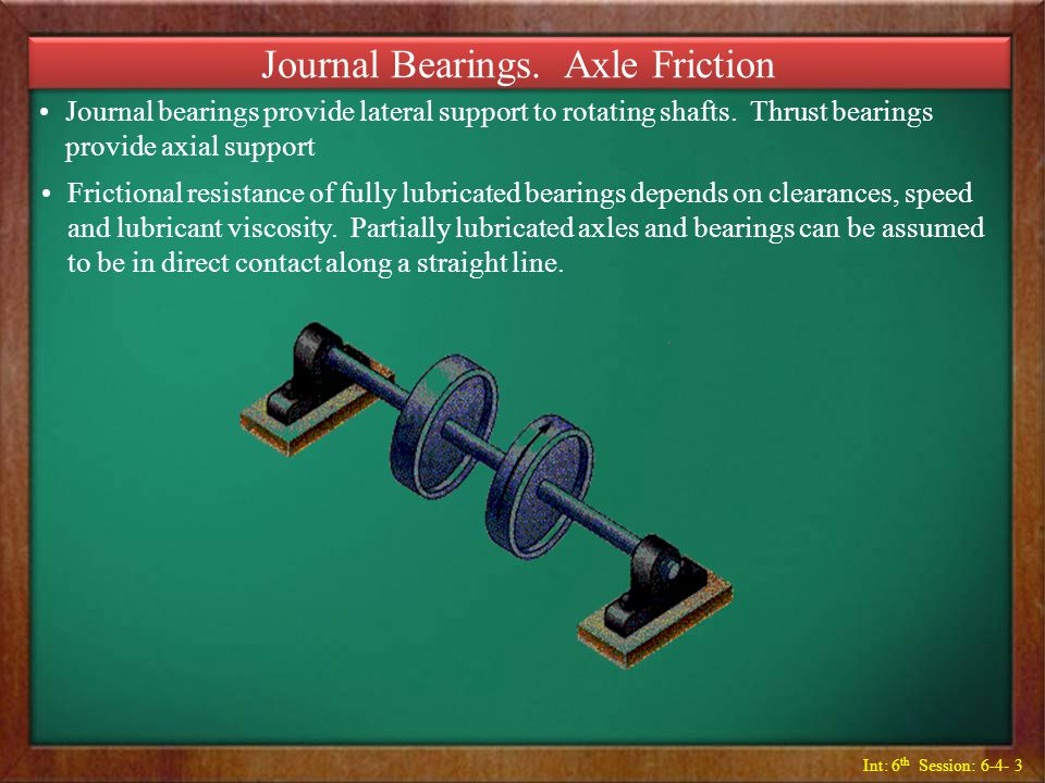 Int: 6 th Session: 6-4- 3 Journal Bearings. Axle Friction Journal bearings provide lateral support to rotating shafts. Thrust bearings provide axial s