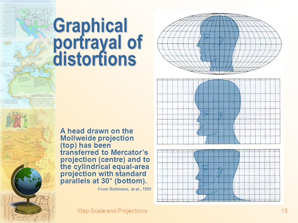 Map Scale and Projections14 Visual analyses Different centerings of the sinusoidal projection produce different appearing graticules. Nevertheless, th