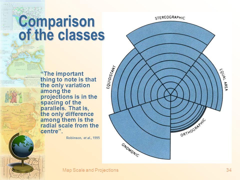 Map Scale and Projections33 Class of azimuthal projections The hypothetical positions of the points of projection for the class of azimuthal projectio