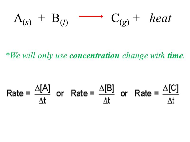 A (s) + B (l) C (g) + heat *We will only use concentration change with time.