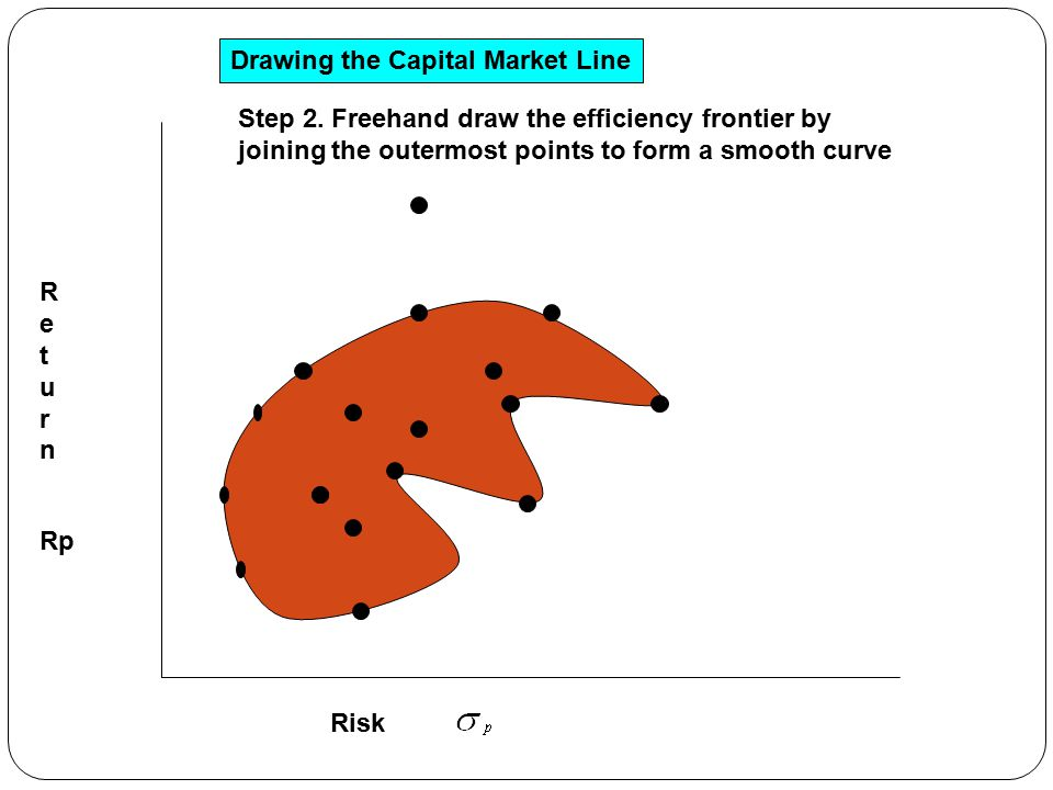 ReturnReturn Risk Drawing the Capital Market Line Step 2. Freehand draw the efficiency frontier by joining the outermost points to form a smooth curve