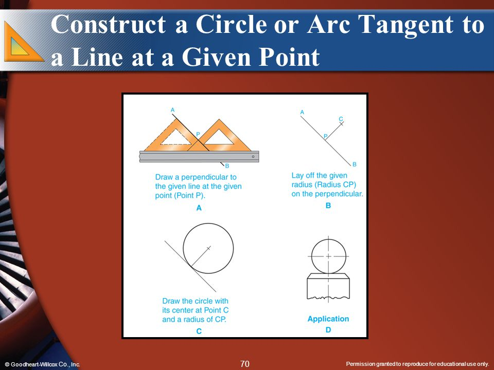 Permission granted to reproduce for educational use only. 70 © Goodheart-Willcox Co., Inc. Construct a Circle or Arc Tangent to a Line at a Given Poin