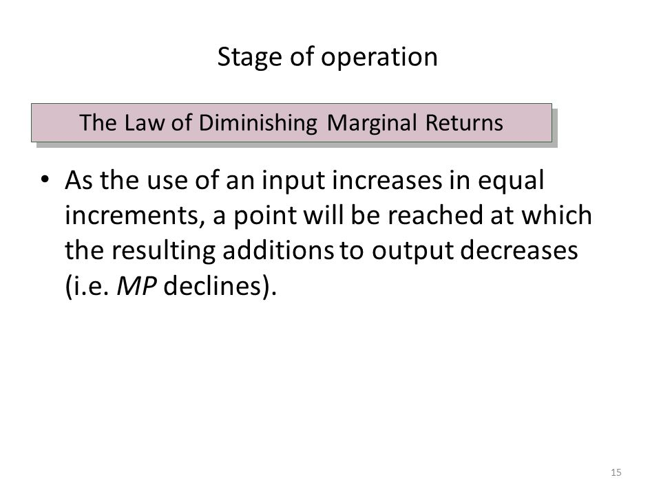 15 As the use of an input increases in equal increments, a point will be reached at which the resulting additions to output decreases (i.e. MP decline