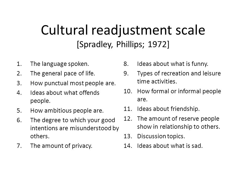 Cultural readjustment scale [Spradley, Phillips; 1972] 1.The language spoken.