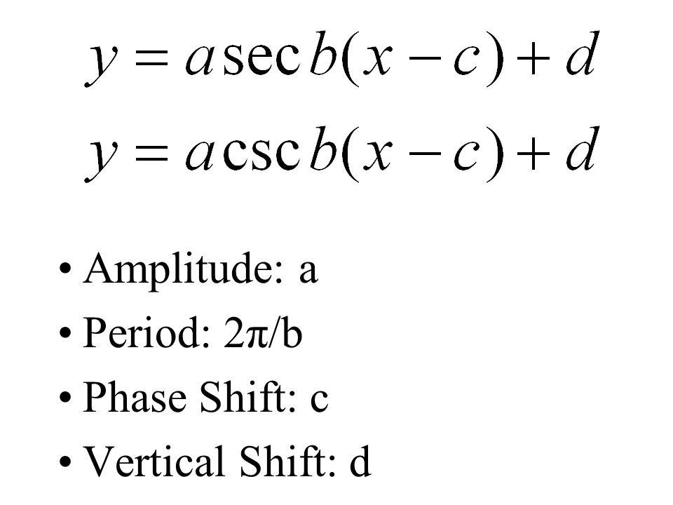 Amplitude: a Period: 2π/b Phase Shift: c Vertical Shift: d
