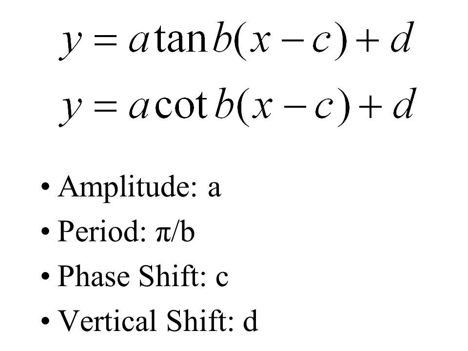 Amplitude: a Period: π/b Phase Shift: c Vertical Shift: d