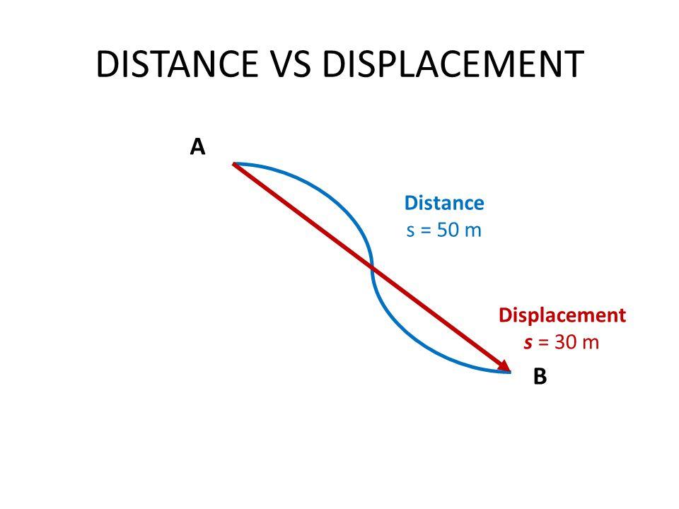 DISTANCE VS DISPLACEMENT A B Distance s = 50 m Displacement s = 30 m