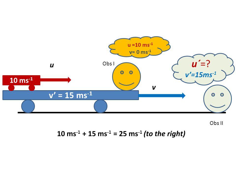 v' = 15 ms -1 10 ms -1 u =10 ms -1 v= 0 ms -1 u´=? v'=15ms -1 10 ms -1 + 15 ms -1 = 25 ms -1 (to the right) u v Obs I Obs II