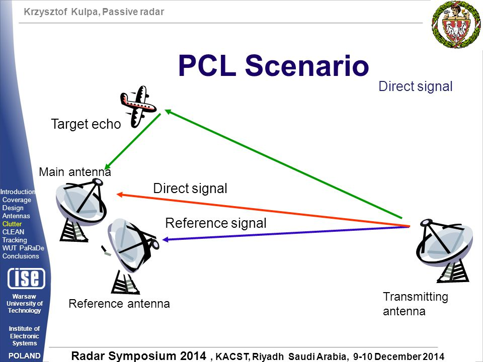 Krzysztof Kulpa, Passive radar Warsaw University of Technology Institute of Electronic Systems POLAND Radar Symposium 2014, KACST, Riyadh Saudi Arabia, 9-10 December 2014 PCL Scenario Target echo Reference antenna Main antenna Transmitting antenna Reference signal Direct signal Introduction Coverage Design Antennas Clutter CLEAN Tracking WUT PaRaDe Conclusions