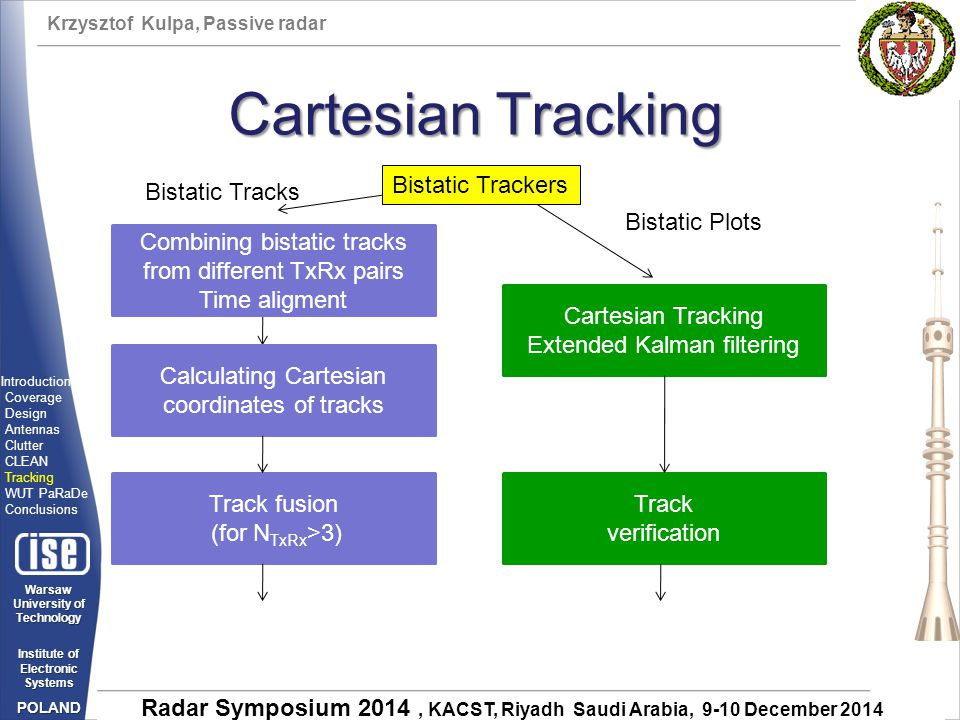 Krzysztof Kulpa, Passive radar Warsaw University of Technology Institute of Electronic Systems POLAND Radar Symposium 2014, KACST, Riyadh Saudi Arabia, 9-10 December 2014 Cartesian Tracking Combining bistatic tracks from different TxRx pairs Time aligment Calculating Cartesian coordinates of tracks Track fusion (for N TxRx >3) Cartesian Tracking Extended Kalman filtering Track verification Bistatic Tracks Bistatic Plots Bistatic Trackers Introduction Coverage Design Antennas Clutter CLEAN Tracking WUT PaRaDe Conclusions
