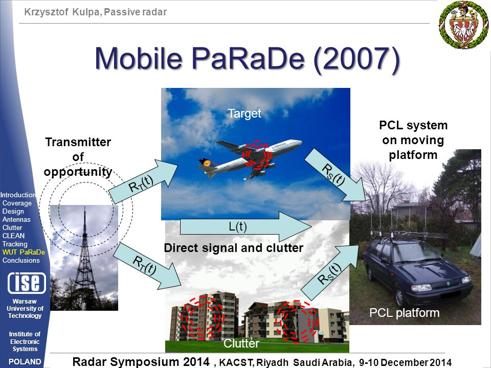 Krzysztof Kulpa, Passive radar Warsaw University of Technology Institute of Electronic Systems POLAND Radar Symposium 2014, KACST, Riyadh Saudi Arabia, 9-10 December 2014 Mobile PaRaDe (2007) R T (t) L(t) Direct signal and clutter Transmitter of opportunity PCL system on moving platform R S (t) R T (t) Target Clutter PCL platform Introduction Coverage Design Antennas Clutter CLEAN Tracking WUT PaRaDe Conclusions