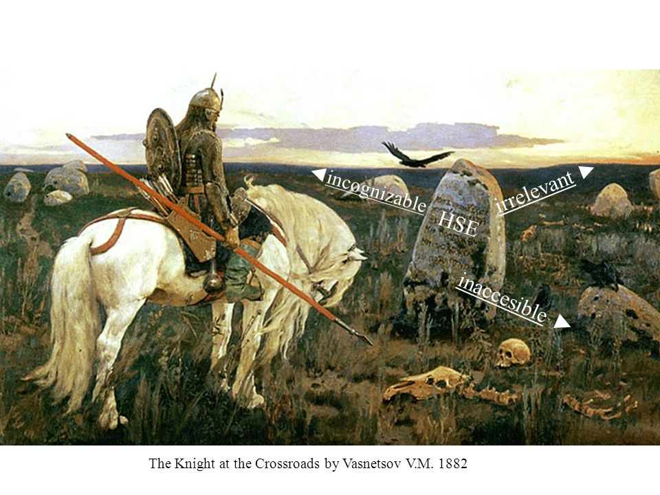 ◄incognizable inaccesible ► irrelevant ► HSE The Knight at the Crossroads by Vasnetsov V.M. 1882