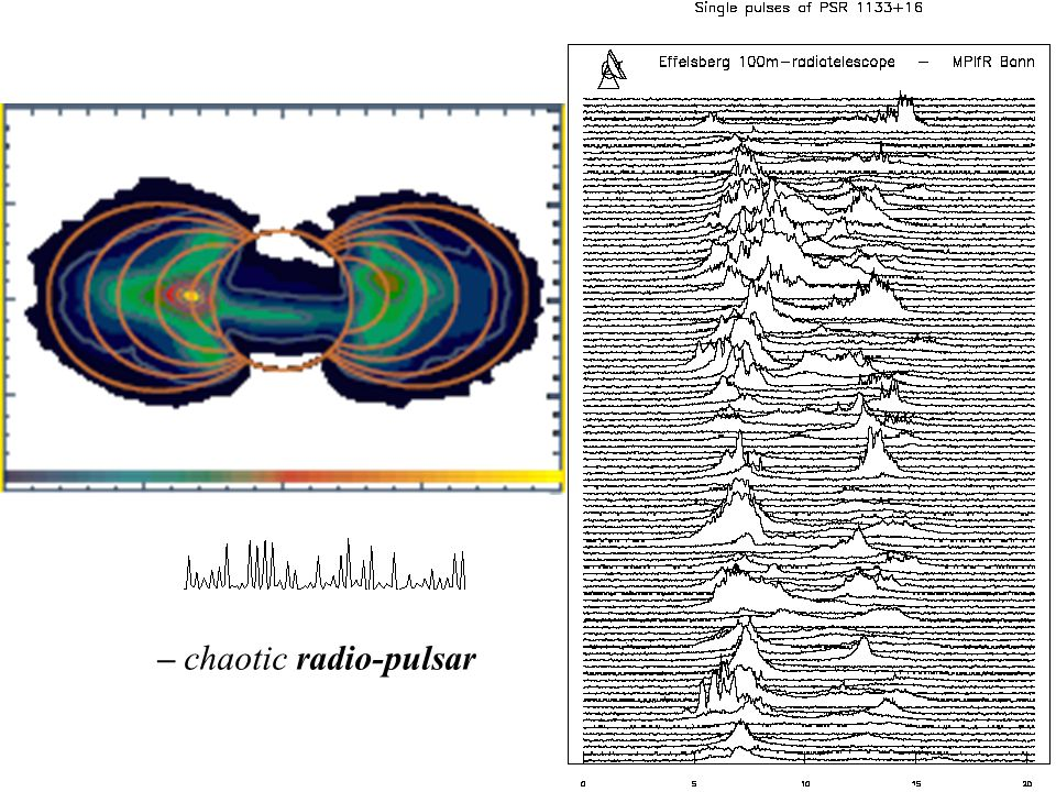 – chaotic radio-pulsar … I am told this is a periodic pulsar… h m!