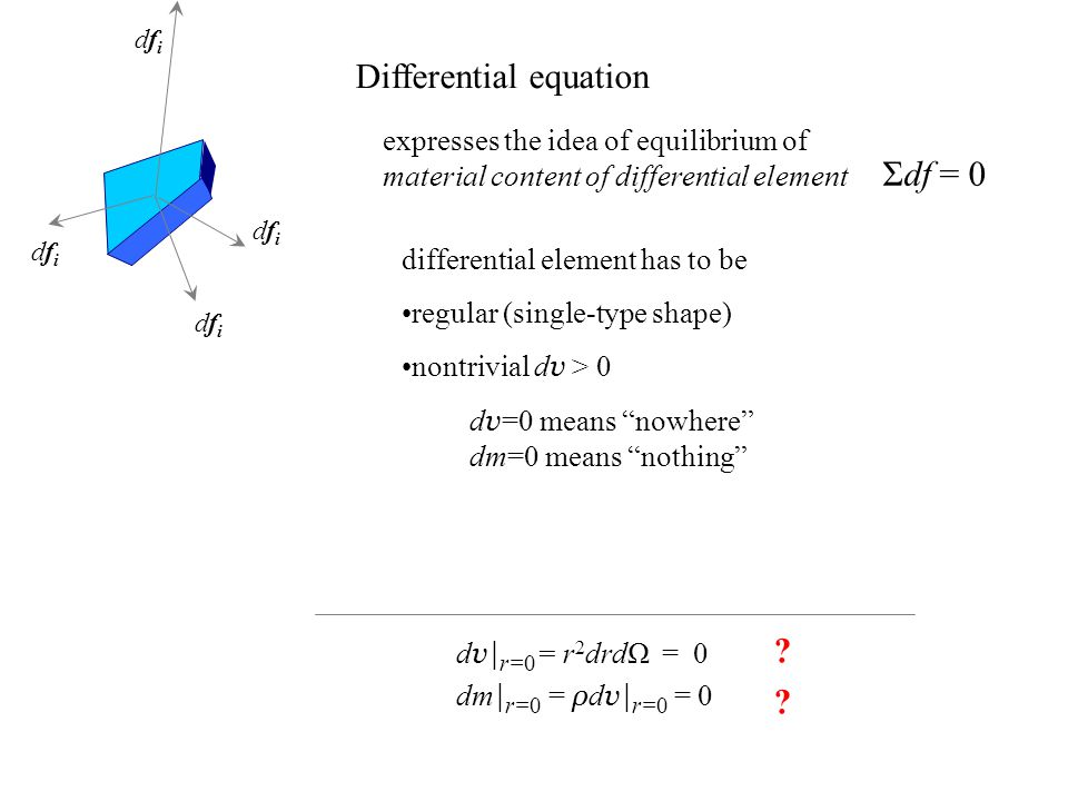 Differential equation expresses the idea of equilibrium of material content of differential element differential element has to be regular (single-type shape) nontrivial d v > 0 d v =0 means nowhere dm=0 means nothing d v| r=0 = r 2 drdΩ = 0 dm | r=0 = ρ d v| r=0 = 0 .