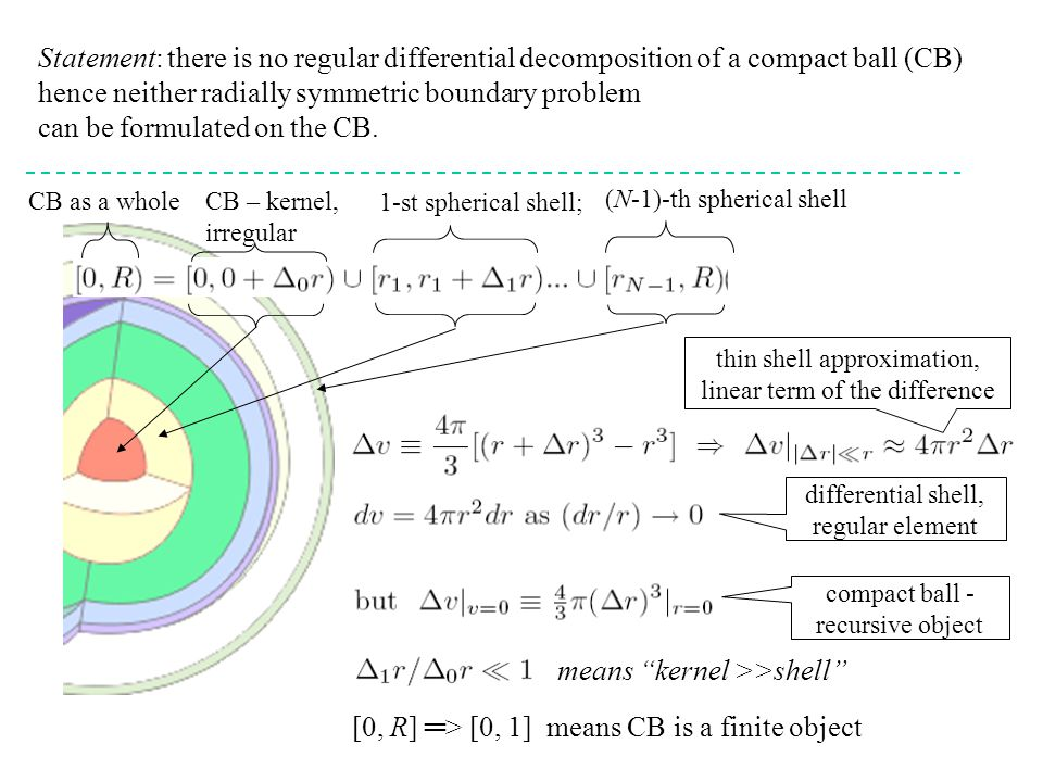Statement: there is no regular differential decomposition of a compact ball (CB) hence neither radially symmetric boundary problem can be formulated on the CB.