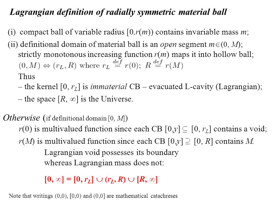 rL(t)rL(t) Chaotic instantaneous series of radial pulses 'collapse-expansion' [r max = 4 m; ‹ν› ≈800 Hz] R(t) - 'ambient noise' ∆R(t) ≈10 -12 m; Singular  relativistic as r L →0; Emission provides each rebound [all sorts of hard radiation, geoneutrino, γ→e-avalanches, thermal outflow]; Repeatable 'tiny Big Bang' [10 kt TNT energetic amplitude; 1/800 loss]; Interior looks like 'a star turned inside out'; Extremely sharp shockwave nearby r L  - (r max / r ) 4 /r max ; ≈ 10 6 m/s 2 min