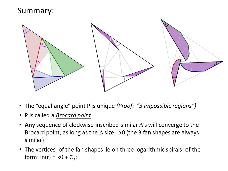 Summary: The equal angle point P is unique (Proof: 3 impossible regions ) P is called a Brocard point Any sequence of clockwise-inscribed similar  's will converge to the Brocard point, as long as the  size  0 (the 3 fan shapes are always similar) The vertices of the fan shapes lie on three logarithmic spirals: of the form: ln(r) = k  + C j,: