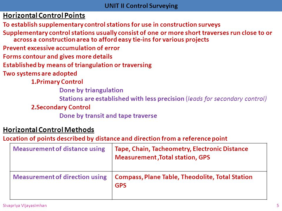 UNIT II Control Surveying Sivapriya Vijayasimhan 26