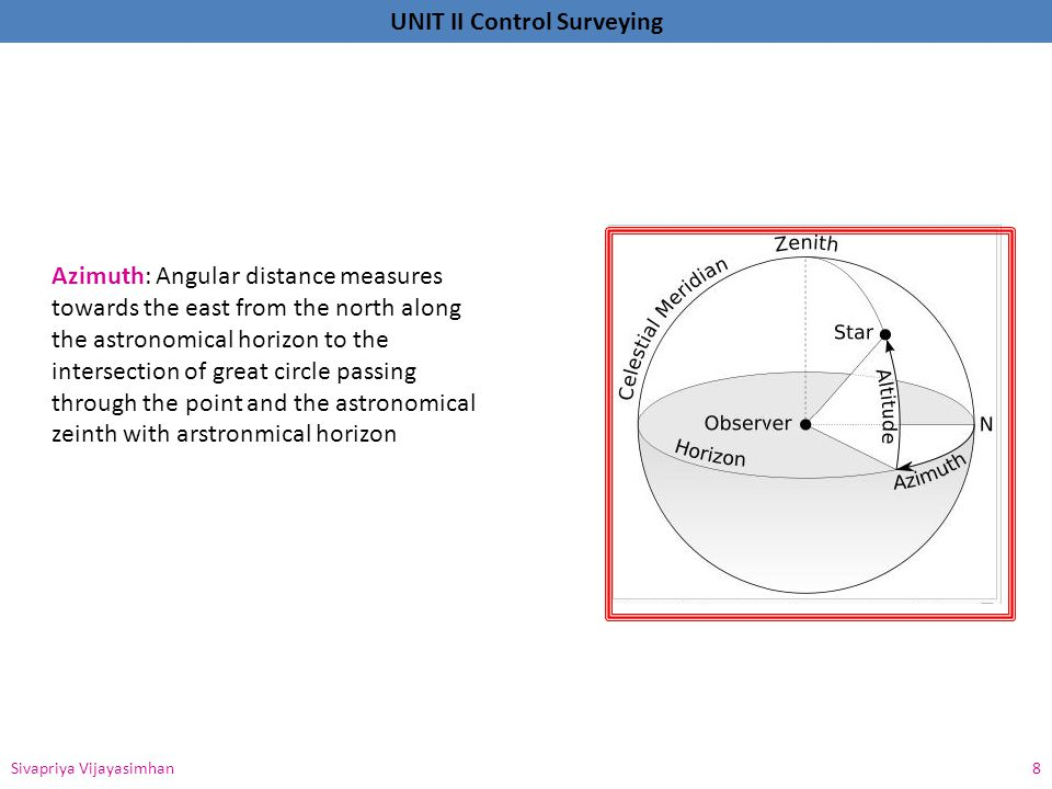 UNIT II Control Surveying Sivapriya Vijayasimhan 9 Triangulation Proposition :that if one side and two angles of a triangle are known, the remaining sides can be computed If the direction of one side is known, the directions of the remaining sides can be determined Triangulation system consists of a series of joined or overlapping triangles in which an occasional side is measured and remaining sides are calculated from angles measured at the vertices of the triangles The vertices of the triangles are known as triangulation stations The side of the triangle whose length is predetermined, is called the base line The lines of triangulation system form a network that ties together all the triangulation stations Since a triangulation system covers very large area, the curvature of the earth has to be taken into account O E D C B A G F