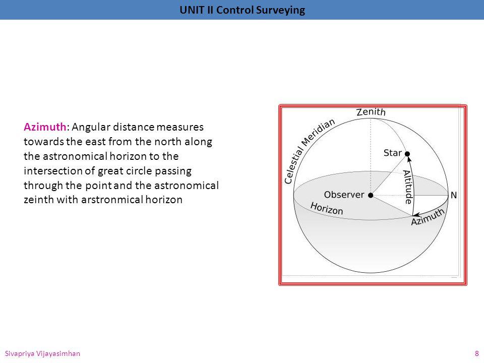 UNIT II Control Surveying BASE LINES Longest of the main survey lines.