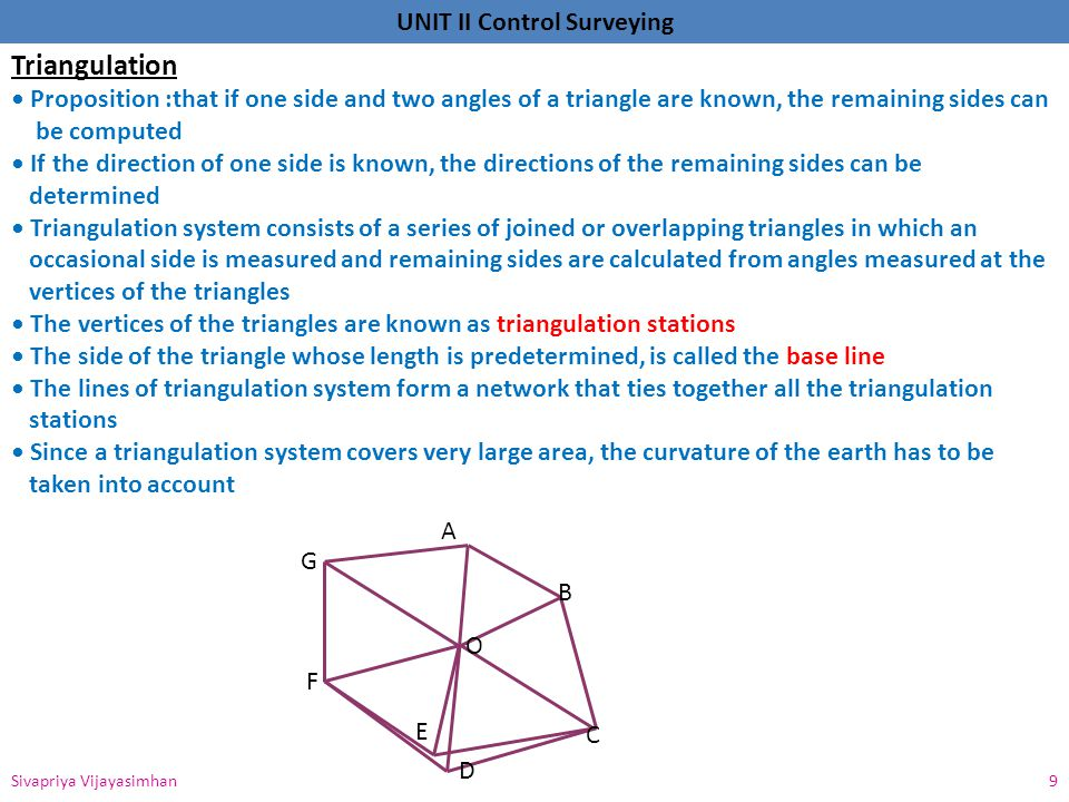 UNIT II Control Surveying 2.Double chain of triangles Economical and rapid Similar to single chain 3.Central Point Figure Cover more area on flat terrain Figures may be quadrilateral, pentagon or hexagon Adequate checks Program is slow Sivapriya Vijayasimhan 20