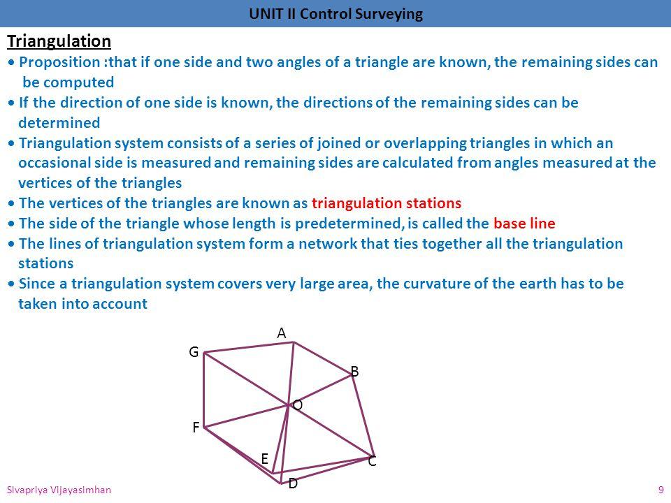 UNIT II Control Surveying Triangulation :Objective Sivapriya Vijayasimhan 10