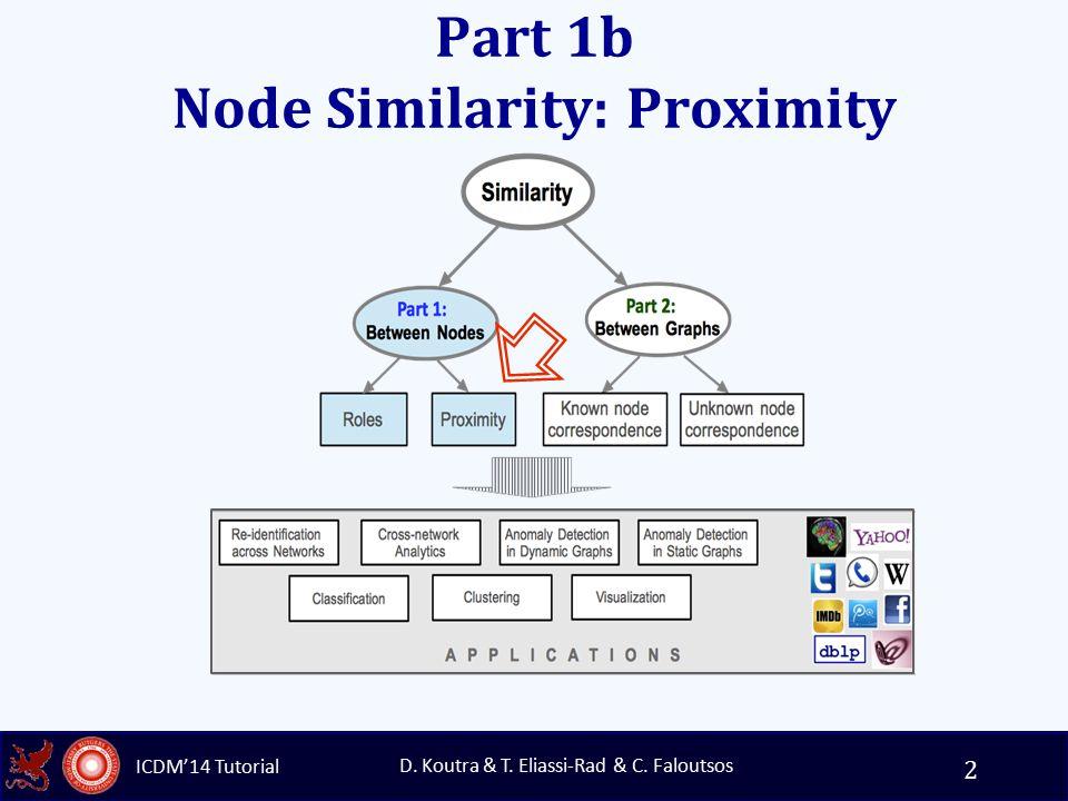 ICDM'14 Tutorial D. Koutra & T. Eliassi-Rad & C. Faloutsos Part 1b Node Similarity: Proximity 2