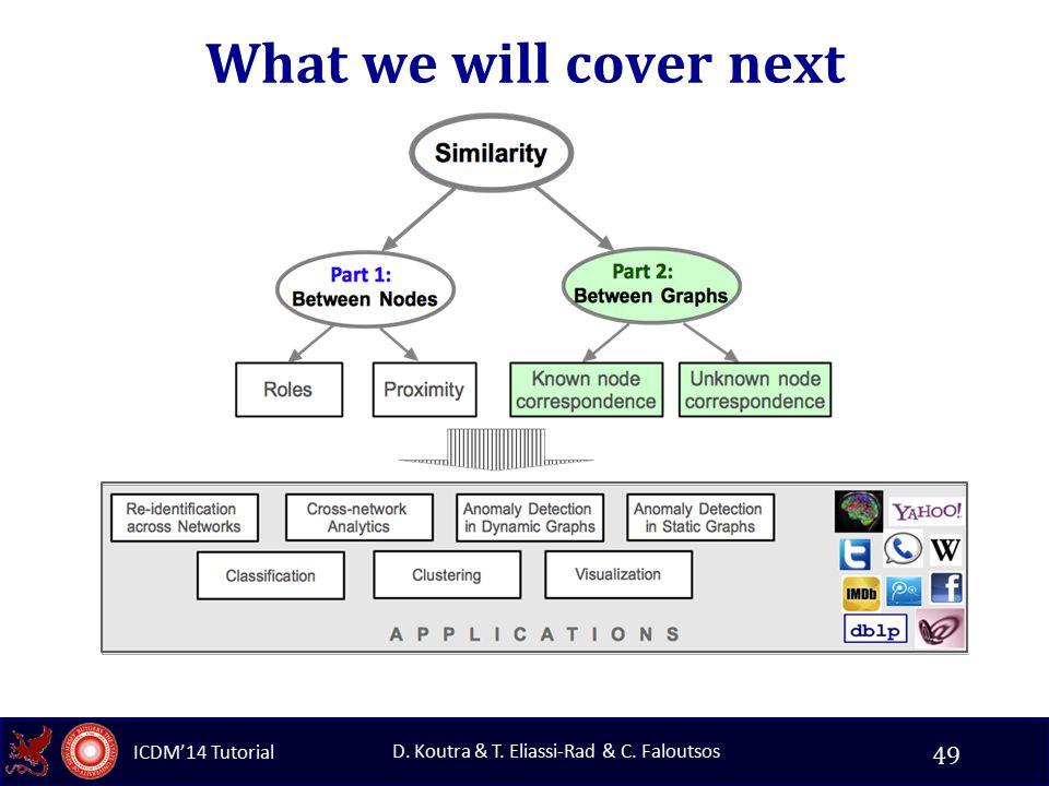 ICDM'14 Tutorial D. Koutra & T. Eliassi-Rad & C. Faloutsos What we will cover next 49