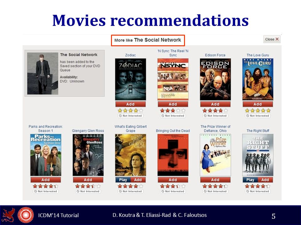 ICDM'14 Tutorial D. Koutra & T. Eliassi-Rad & C. Faloutsos Movies recommendations 5