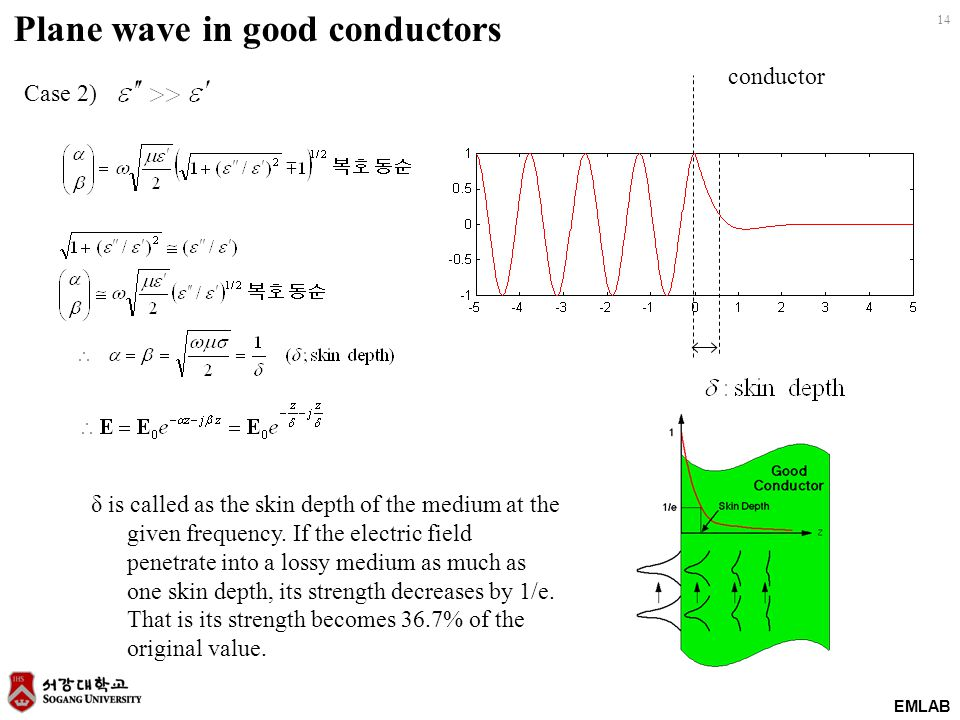 EMLAB 14 Plane wave in good conductors δ is called as the skin depth of the medium at the given frequency. If the electric field penetrate into a loss