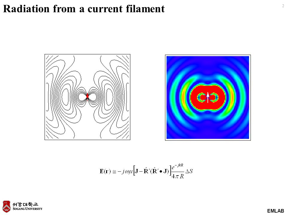 EMLAB 2 Radiation from a current filament