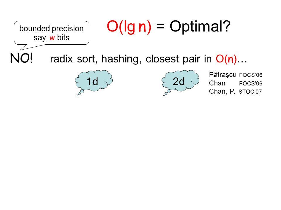 O(lg n ) = Optimal.NO.