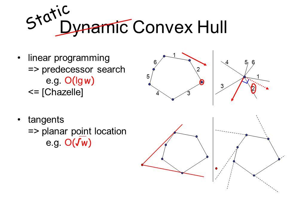 Dynamic Convex Hull linear programming => predecessor search e.g.