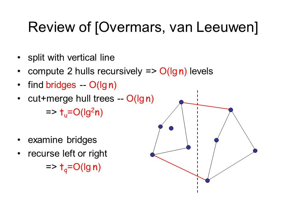 Review of [Overmars, van Leeuwen] split with vertical line compute 2 hulls recursively => O(lg n ) levels find bridges -- O(lg n ) cut+merge hull trees -- O(lg n ) => t u =O(lg 2 n ) examine bridges recurse left or right => t q =O(lg n )