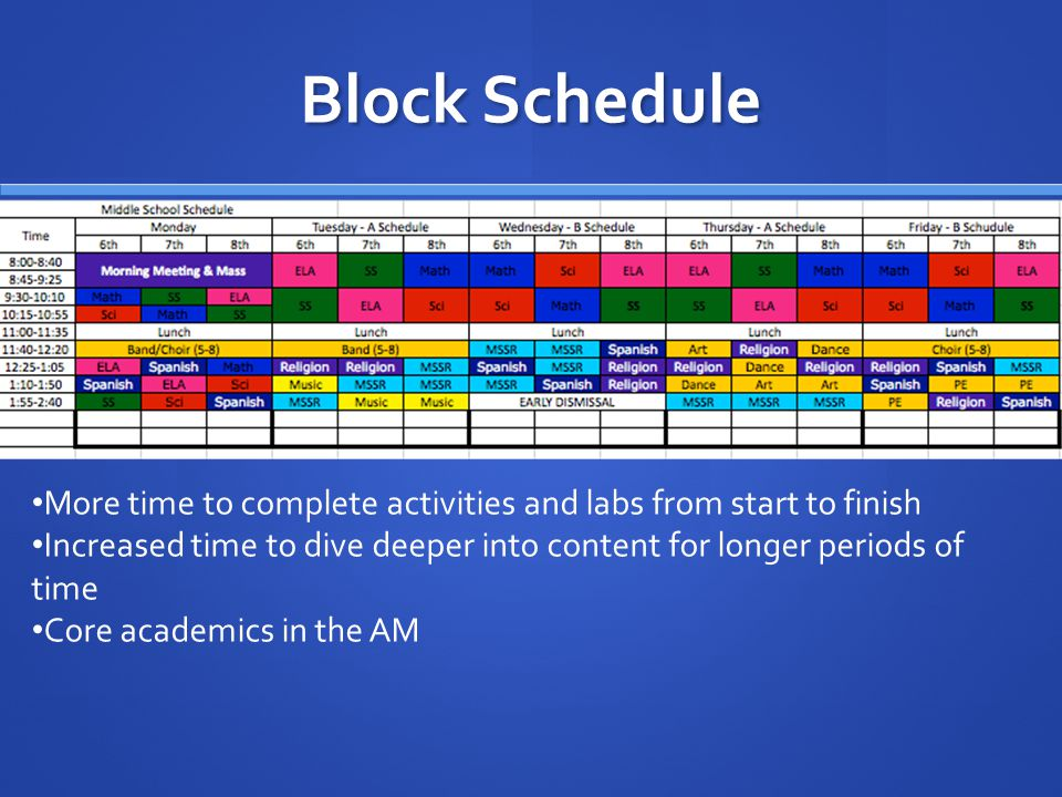 Block Schedule More time to complete activities and labs from start to finish Increased time to dive deeper into content for longer periods of time Co