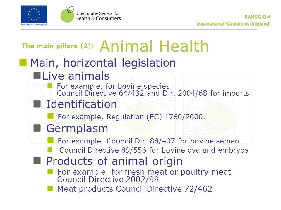 SANCO-D-4 International Questions (bilateral) The main pillars (2): Animal Health Main, horizontal legislation Live animals For example, for bovine species Council Directive 64/432 and Dir.