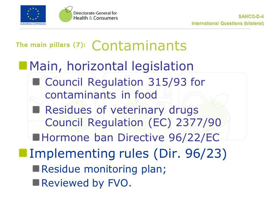 SANCO-D-4 International Questions (bilateral) The main pillars (7): Contaminants Main, horizontal legislation Council Regulation 315/93 for contaminants in food Residues of veterinary drugs Council Regulation (EC) 2377/90 Hormone ban Directive 96/22/EC Implementing rules (Dir.