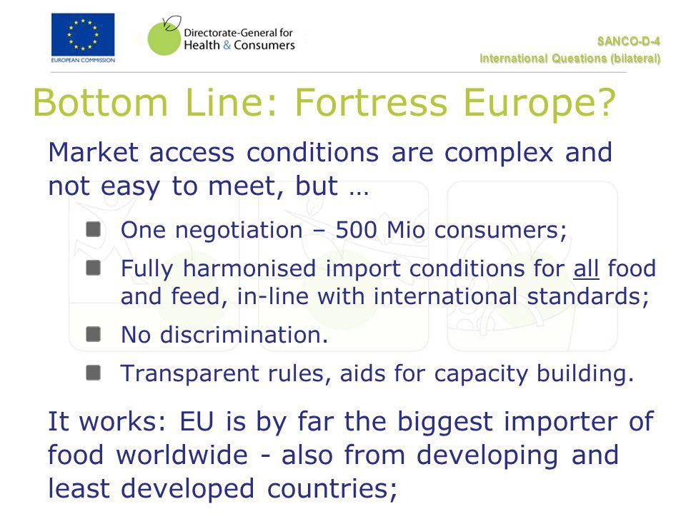 SANCO-D-4 International Questions (bilateral) Bottom Line: Fortress Europe.