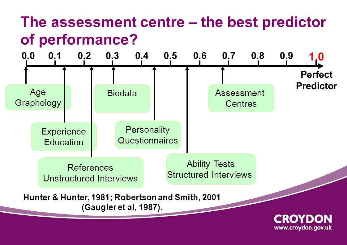 The assessment centre – the best predictor of performance.