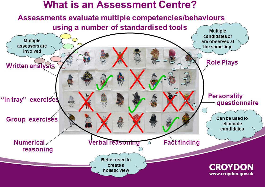 What is an Assessment Centre.
