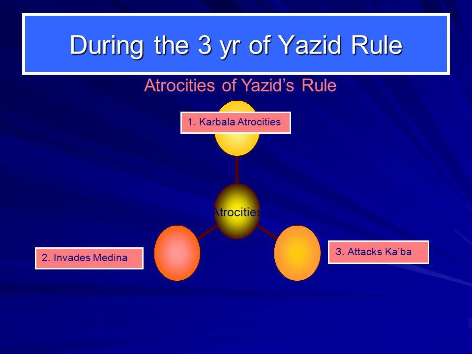 During the 3 yr of Yazid Rule 3. Attacks Ka'ba Atrocities of Yazid's Rule 1. Karbala Atrocities 2. Invades Medina