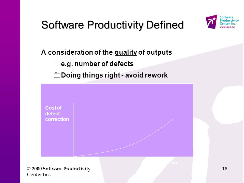 © 2000 Software Productivity Center Inc. 18 Software Productivity Defined A consideration of the quality of outputs 0e.g. number of defects 0Doing thi
