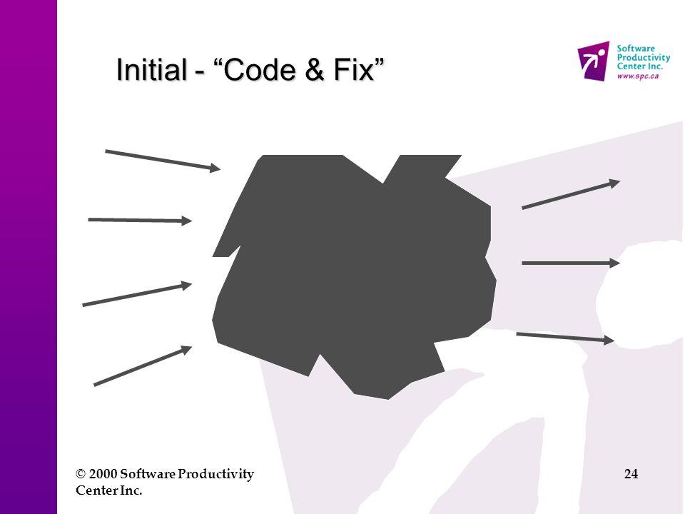 "© 2000 Software Productivity Center Inc. 24 Initial - ""Code & Fix"""