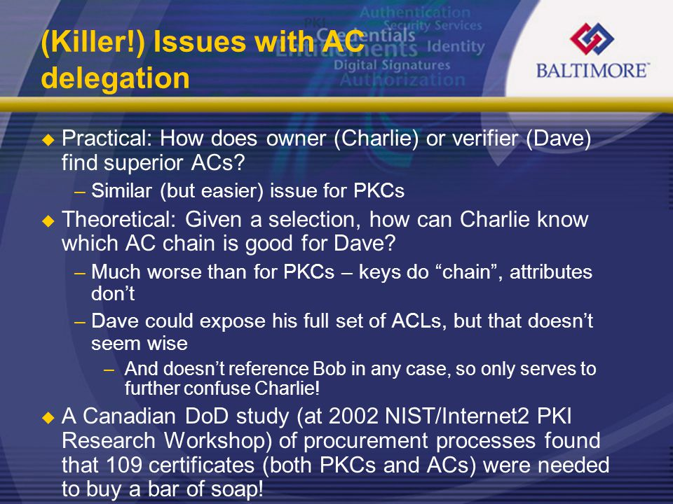 (Killer!) Issues with AC delegation  Practical: How does owner (Charlie) or verifier (Dave) find superior ACs.